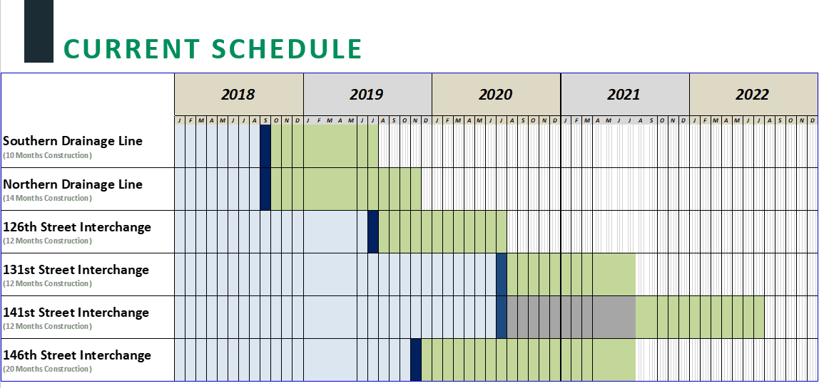 sr 37 updated timeline